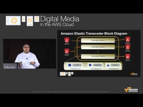 Digital Media in the AWS Cloud | 2013 - Scalable Media Processing