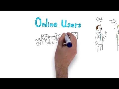 Digital Identity In Social Media #Tieit2013 \موضي الجامع / الهوية الالكترونية في المواقع الاجتماعية