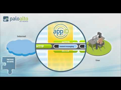 Palo Alto Networks appID