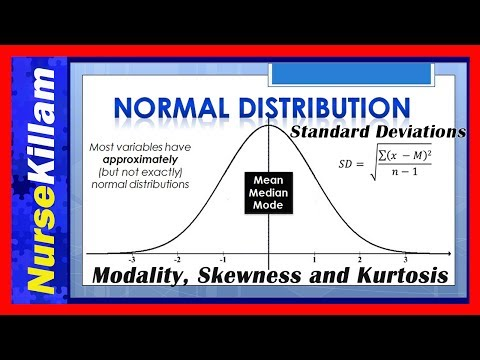 Normal Distributions, Standard Deviations, Modality, Skewness and Kurtosis: Understanding concepts