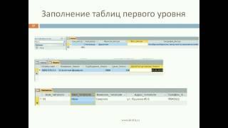 Вебинар. Разработка информационной системы средствами MS Access. Создание форм