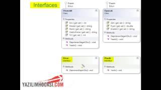 5. Gün Konu 8 - UML Sınıf Diagramında Arayüzler ve Abstract sınıflar
