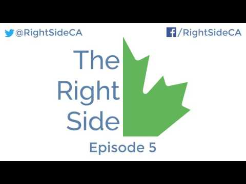 The Right Side Episode 5 – Inflation Rates and The Rise of China