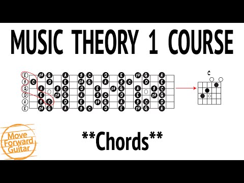 Music Theory 1 Guitar Course – Chords – Lesson 9
