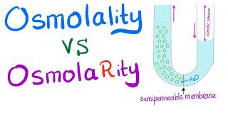 Osmolality Vs Osmolarity (with a mnemonic)