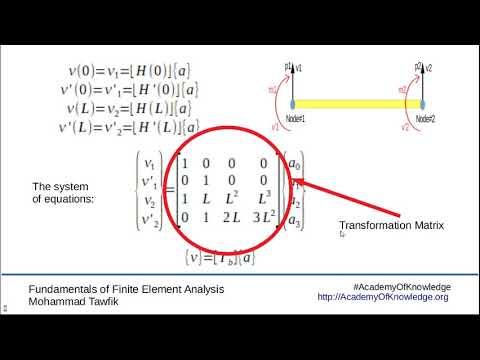 FEM-Beams: 01 Interpolation Functions