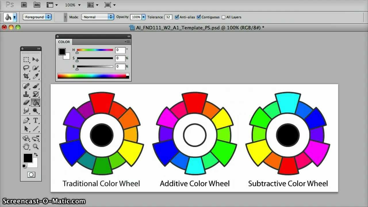 Josephines Tutorial W2A1 Mixing Color Wheels In Photoshop