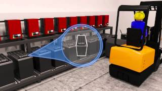 Micropower Battery Management System
