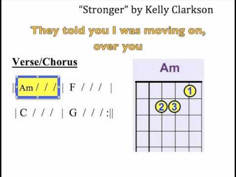 Stronger Moving Chord Chart For Guitar Wlyrics Youtube