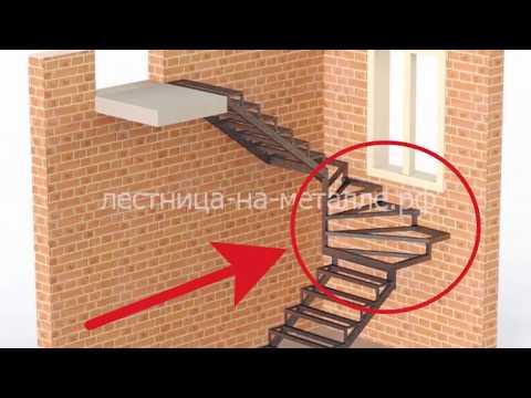 Как рассчитать  лестницу на второй этаж?