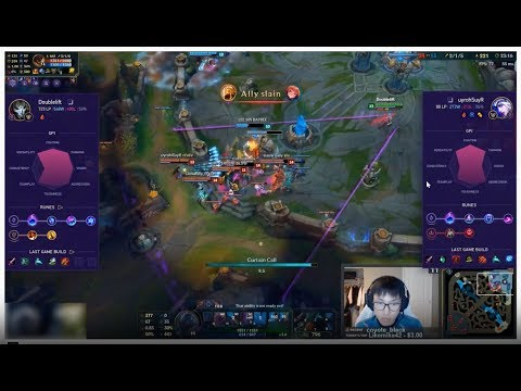Mobalytics Twitch Extension For League Of Legends