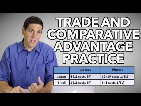 Comparative Advantage Practice