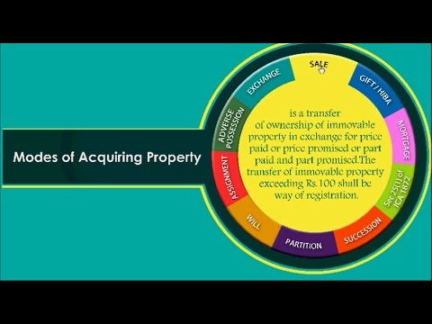 Modes of Acquiring Property