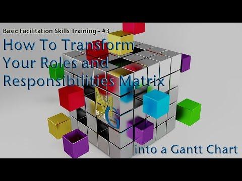 Basic Facilitation Skills: #3 Transform Your Roles & Responsibilities Matrix Into A Gantt Chart