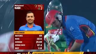 Gambar cover Afghanistan vs sri Lanka full highlights