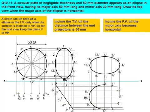 PROJECTION OF PLANES IN ENGINEERING DRAWING-PROBLEM SOLVING