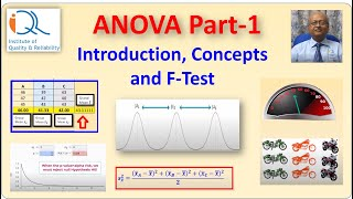 ANOVA Part-1 Introduction, Concepts And F-Test