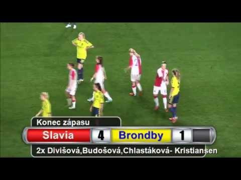 Report: SK Slavia Praha – Brøndby IF 4:1 (3:1)