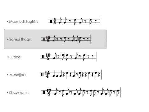 Les rythmes orientaux