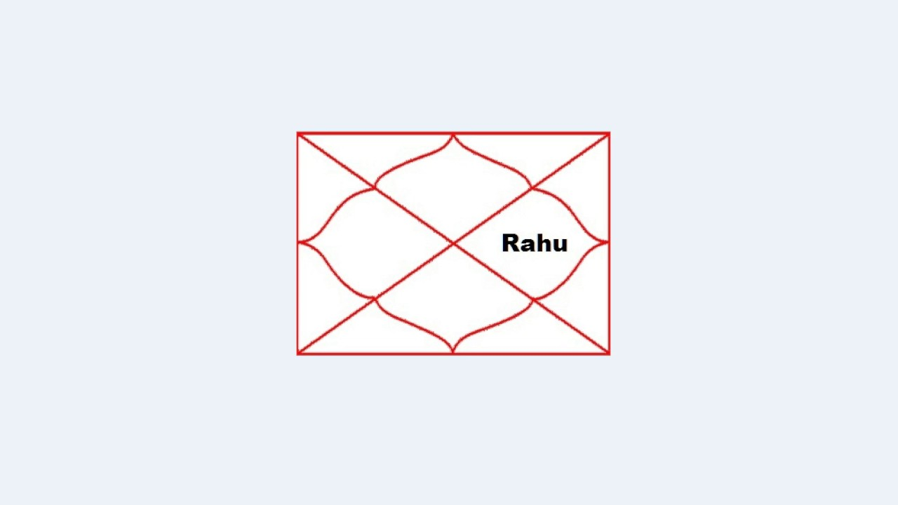 Rahu in 10th house