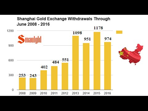 The Price of Gold Continues to Rise as Asian Gold Demand Falters