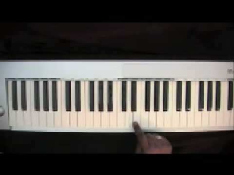 Keyboard Basics  Scales, Read Chorded Sheet Music  Piano Tutorial