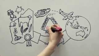 Tarım ve Gıda WA WA işgal eğri animasyon Biyogüvenlik Konseyi | Bölüm