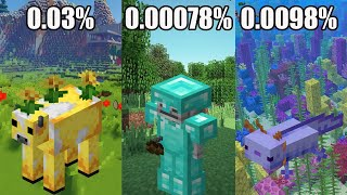 MINECRAFT: MOBS AND THEIR RAREST PROBABILITY