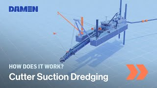 How Cutter Suction Dredging works