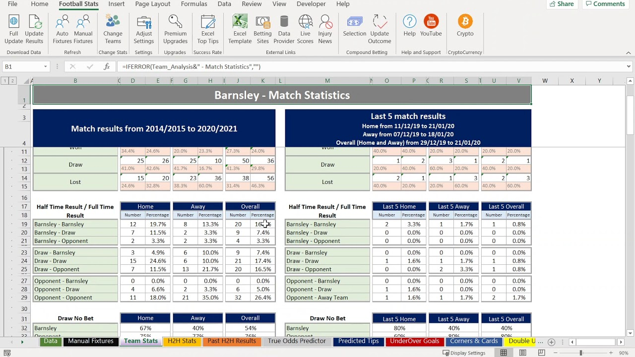 Football betting predictions software betting ready reckoner download