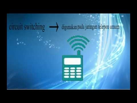 Networking Modes and Switching Modes