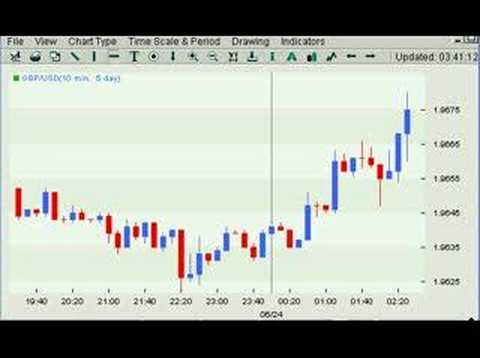 Counting probability forex