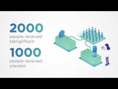Parexel Patient Lay Summary Video Demo