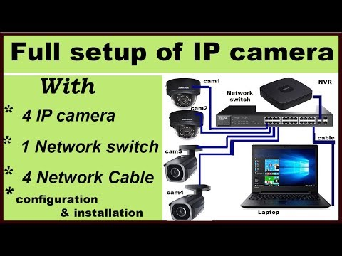 IP Camera Full Setup | 1st Time Configuration And Installation In Urdu Hindi