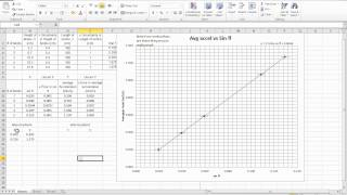 10 Drawing Max and Min Gradients on MS Excel.avi