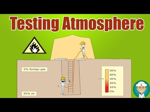 Testing Atmosphere in an Enclosed or Confined Space