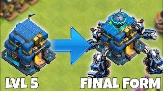 WHAT IF TH 12 GOES FULLY MAXED?!?
