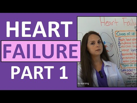 Heart Failure (CHF) Pathophysiology, Nursing, Treatment, Symptoms | Congestive Heart Failure Part 1