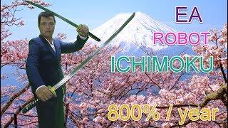 EA Forex ROBOT Ichimoku Ver 3.0 for Gold | Profits 800%/year