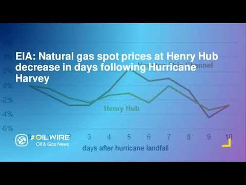 EIA: Natural gas spot prices at Henry Hub decrease in days following Hurricane Harvey