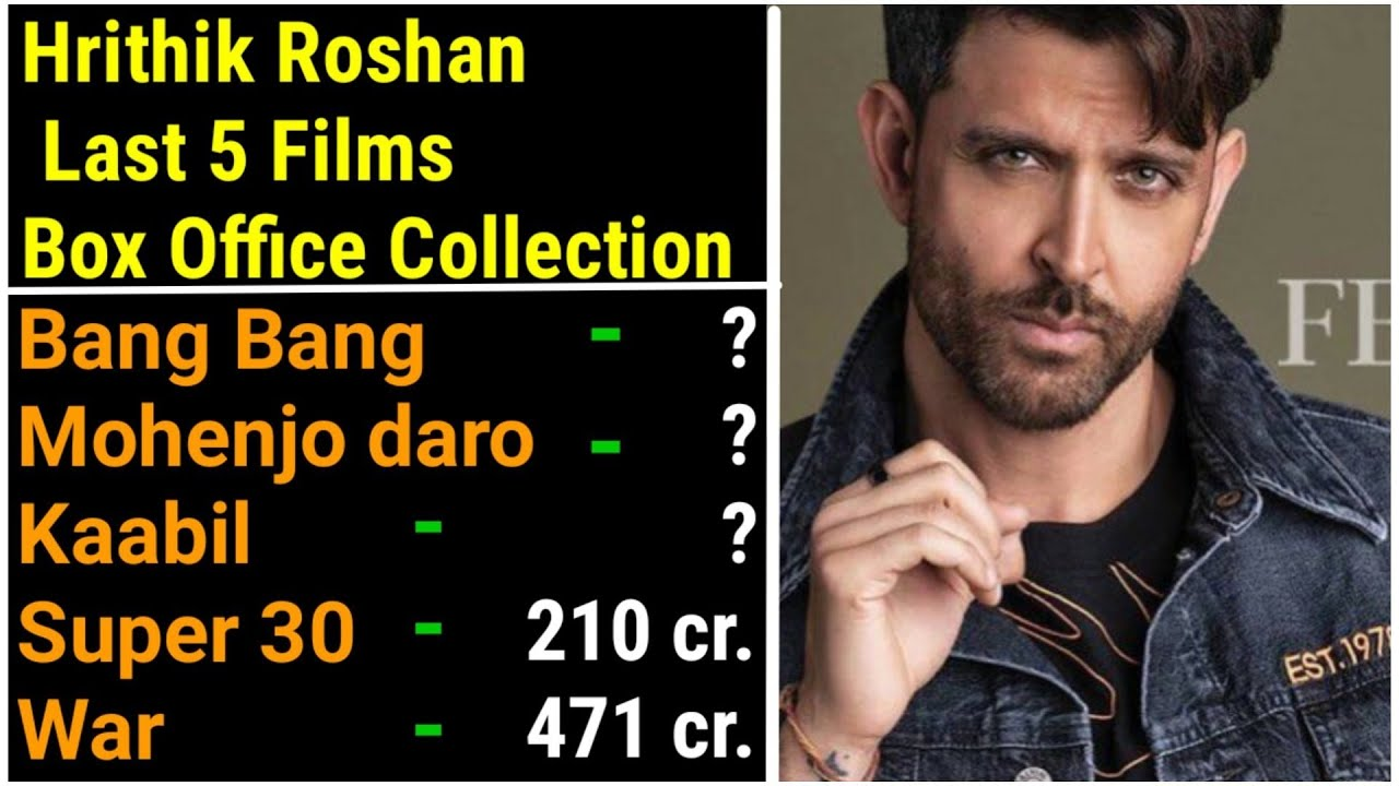 Download Hrithik Roshan Last 5 Movies Box Office Collection |  Hit And Flop | Films Success Ratio in 5 Years.