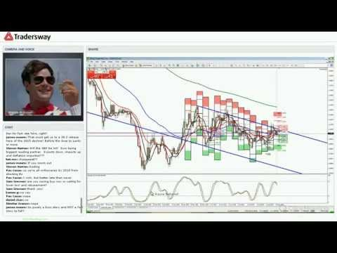 Forex Trading Strategy Session: How To Trade FX Like A Hedge Fund