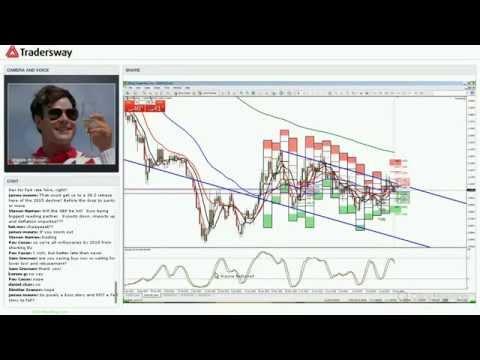 Youtube fx trading strategies
