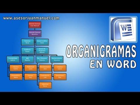💯😲-tutorial-de-word---crear-un-organigrama---smartart---asesor-juan-manuel