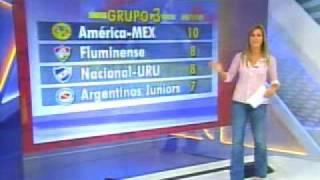 Argentinos Jrs vs Fluminense (globo esporte)