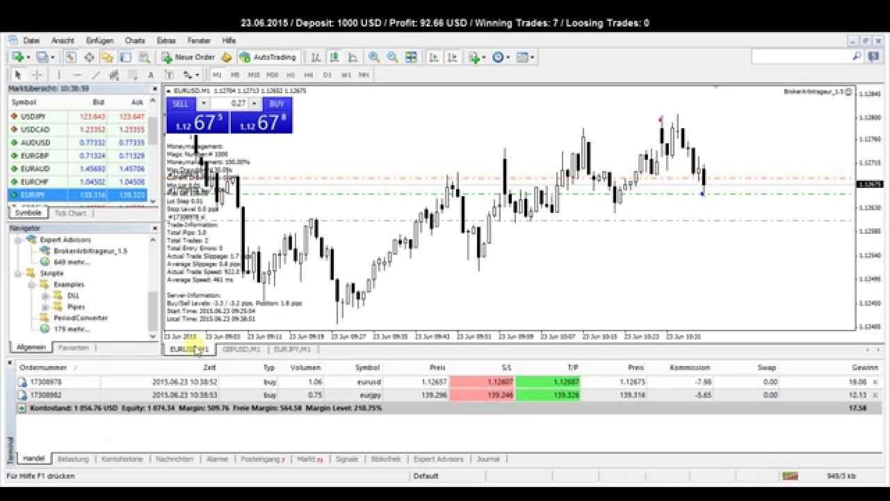 Forex arbitrage ea review