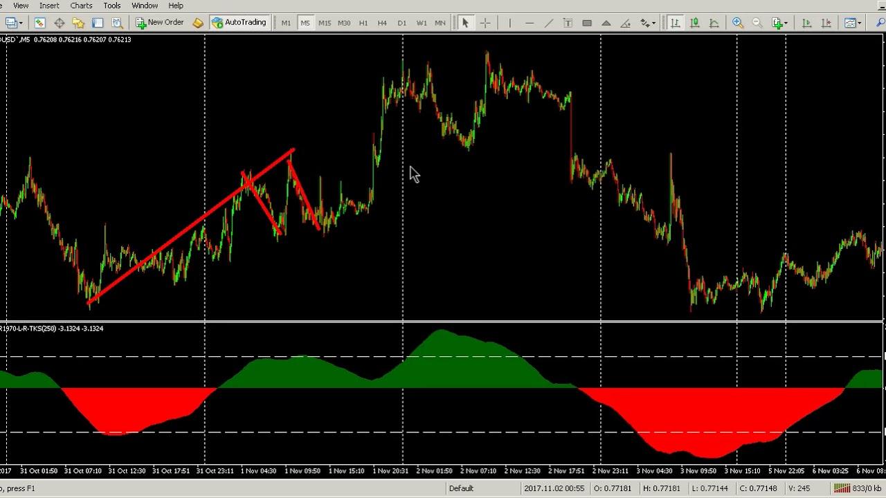Fisher bible forex broker low spread