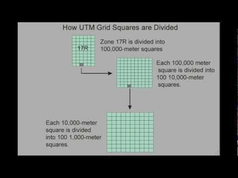 The UTM Grid