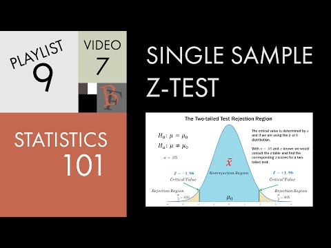 Statistics 101: Single Sample Hypothesis Z-test Concepts