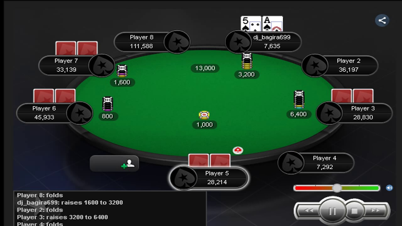 Does Pokerstars Use Real Money